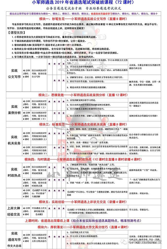 「遴选笔试」2019年小军师遴选笔试长线班及状元班招生简章