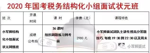 2020年国考税务结构化小组面试状元班
